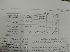 رویکرد درمانی به سطح LDL