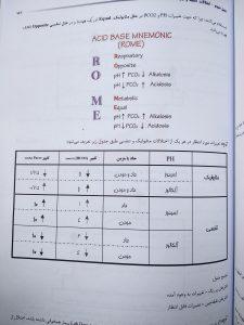 تغییرات متابولیک در اسیدوز و آلکالوز